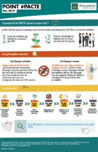 infographie-pacte-epargne-salariale-mai-2019